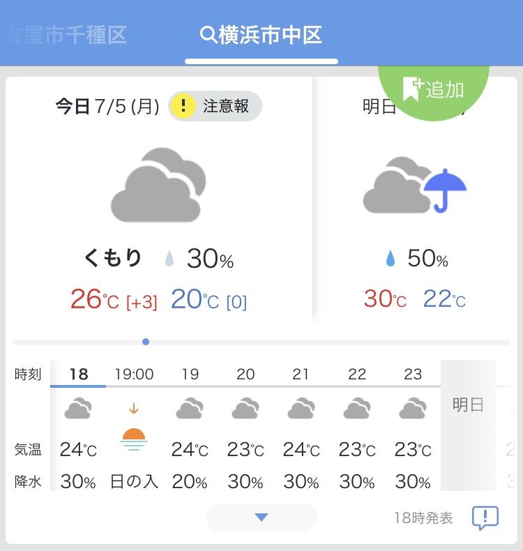 曇天、しかし、気温は30℃超え!今日は朝一から水換え、水換え…